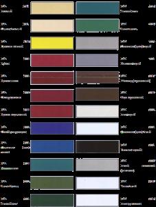 Таблица образцов цветов RAL проката с полимерным покрытием